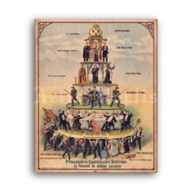 Printable Pyramid of Capitalist System illustration poster - vintage print poster
