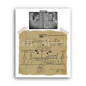 Printable Jeffrey Dahmer crime poster - mugshot photo, altar of skulls sketch - vintage print poster