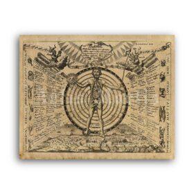 Printable Medieval kabbalistic calendar - kabbalah, alchemy art print - vintage print poster